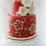 Cake Decorating | Decoration Ideas Network